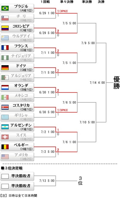 Tournament_1