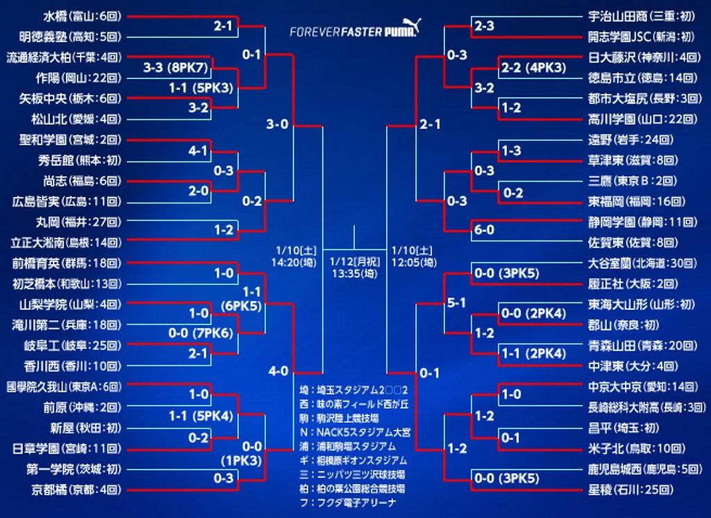 Tournament0105_2
